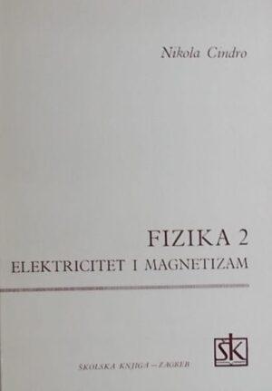 Cindro-Fizka 2
